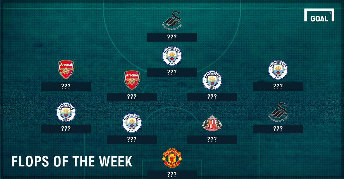 Premier League Flops of the Week