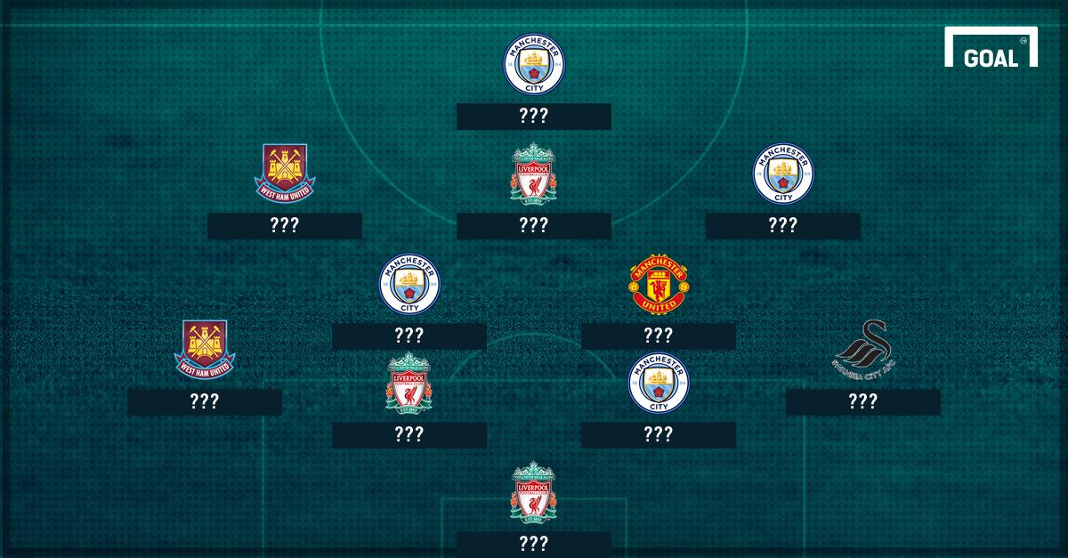 Premier League Worst Team of the Week 05122016