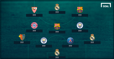 Worst Team of the Week