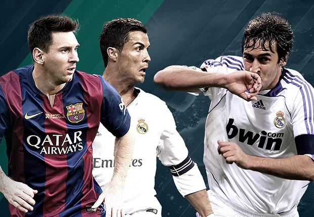 Ronaldo Messi Raul UCL leading goalscorer
