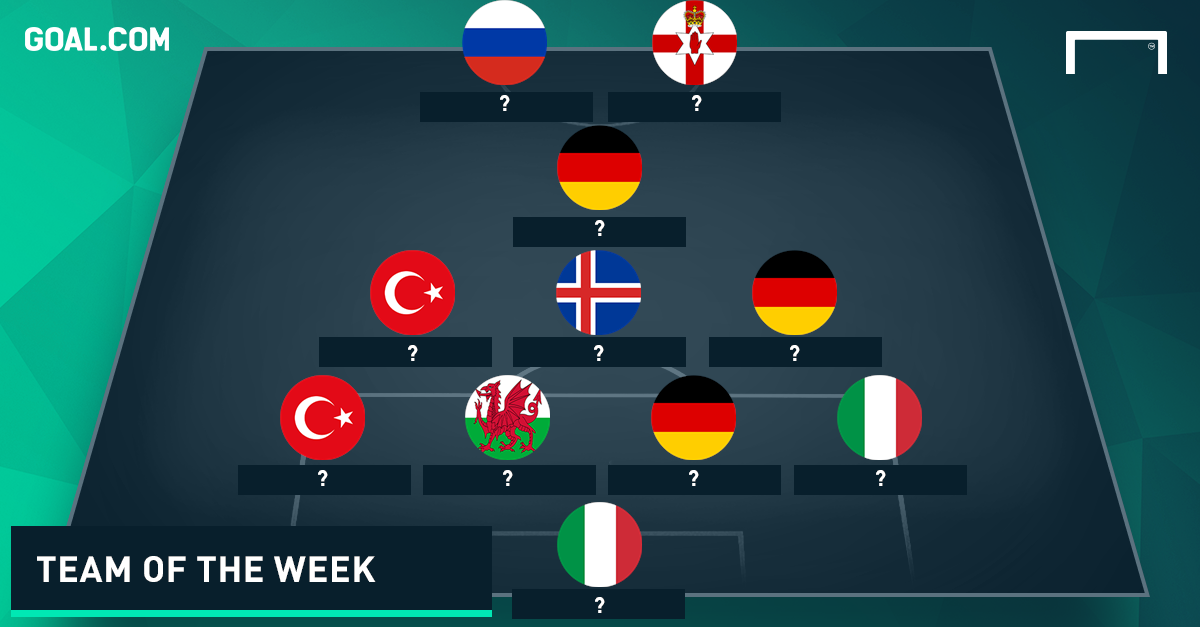 Euro 2016 Team of the Week Question Marks