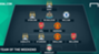Premier League Team of the Weekend revealed 19102015