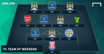 Premier League Team of the Weekend