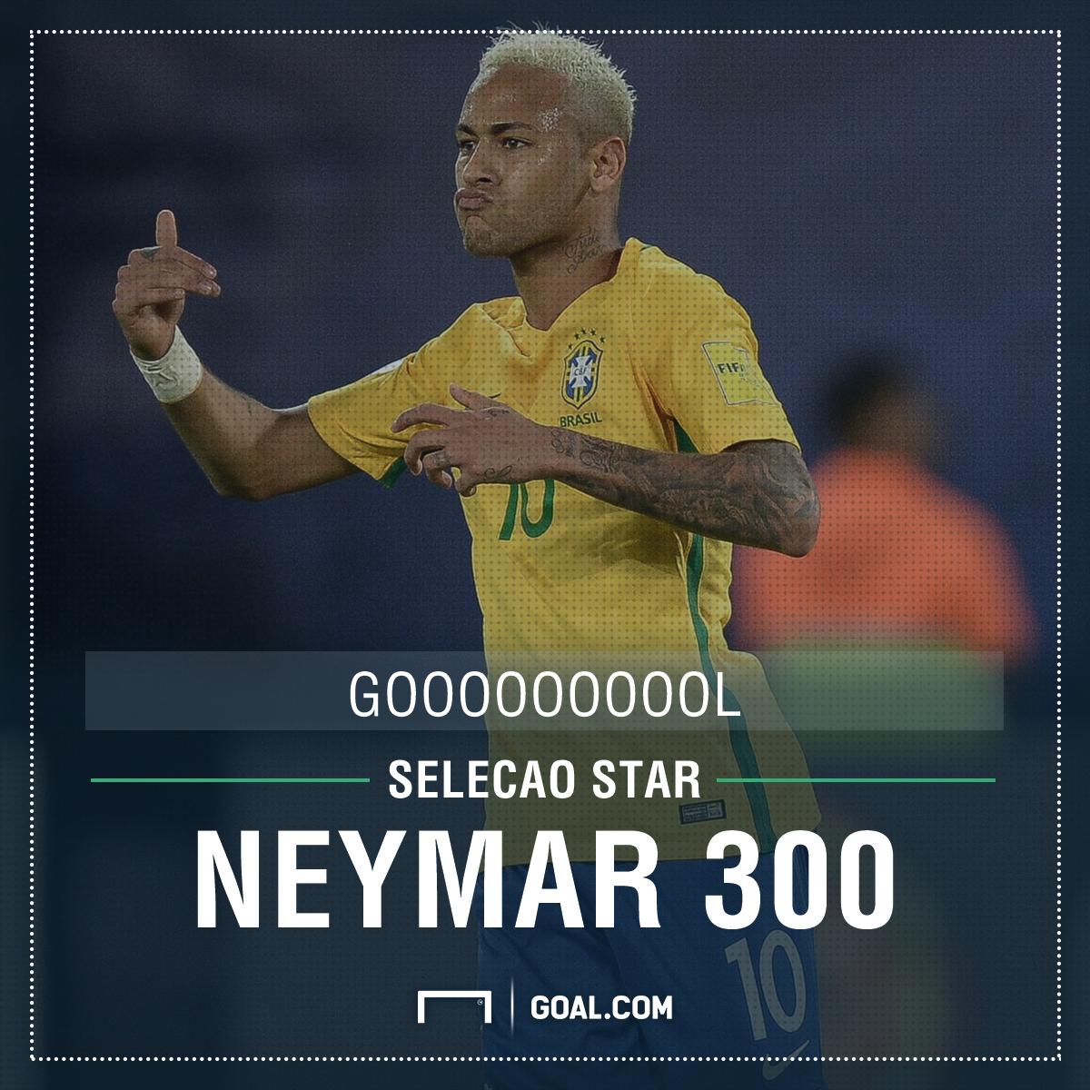 Neymar hits 300th career goal
