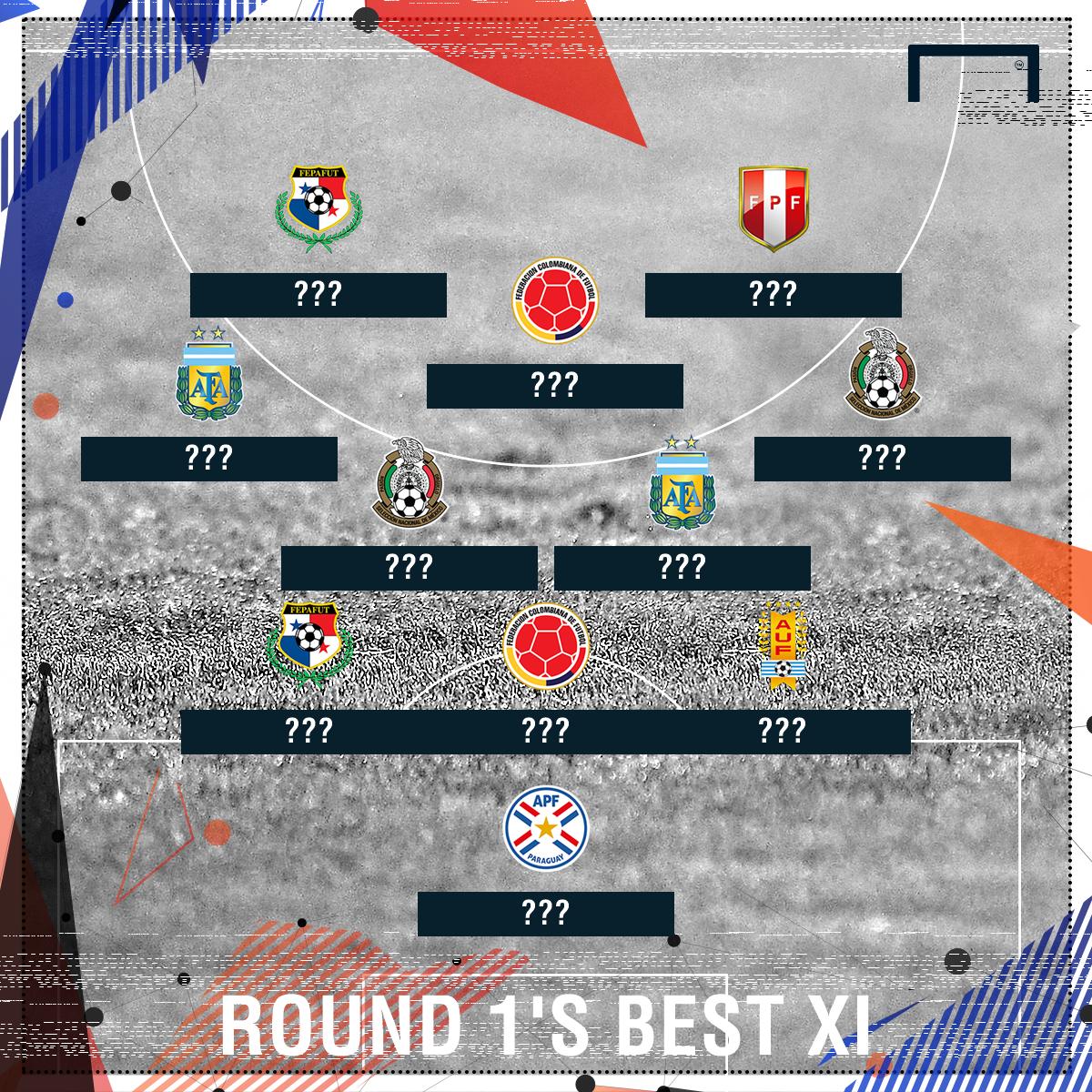 Copa America Best XI Teaser