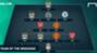 Premier League Team of the Weekend 19102015