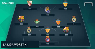 GFX Worst La Liga team of the Season