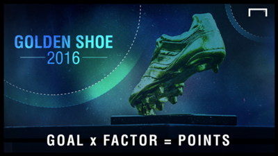 Ronaldo, Suarez and Messi in the European Golden Shoe