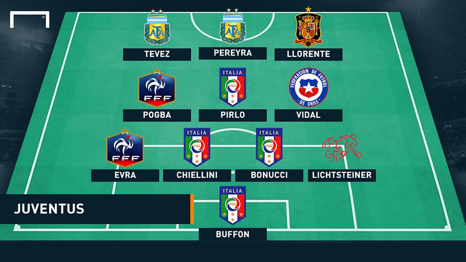 Goal Com Europe