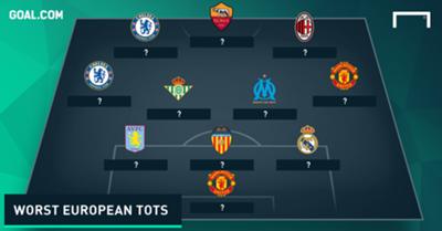 Worst European Team of the Season X
