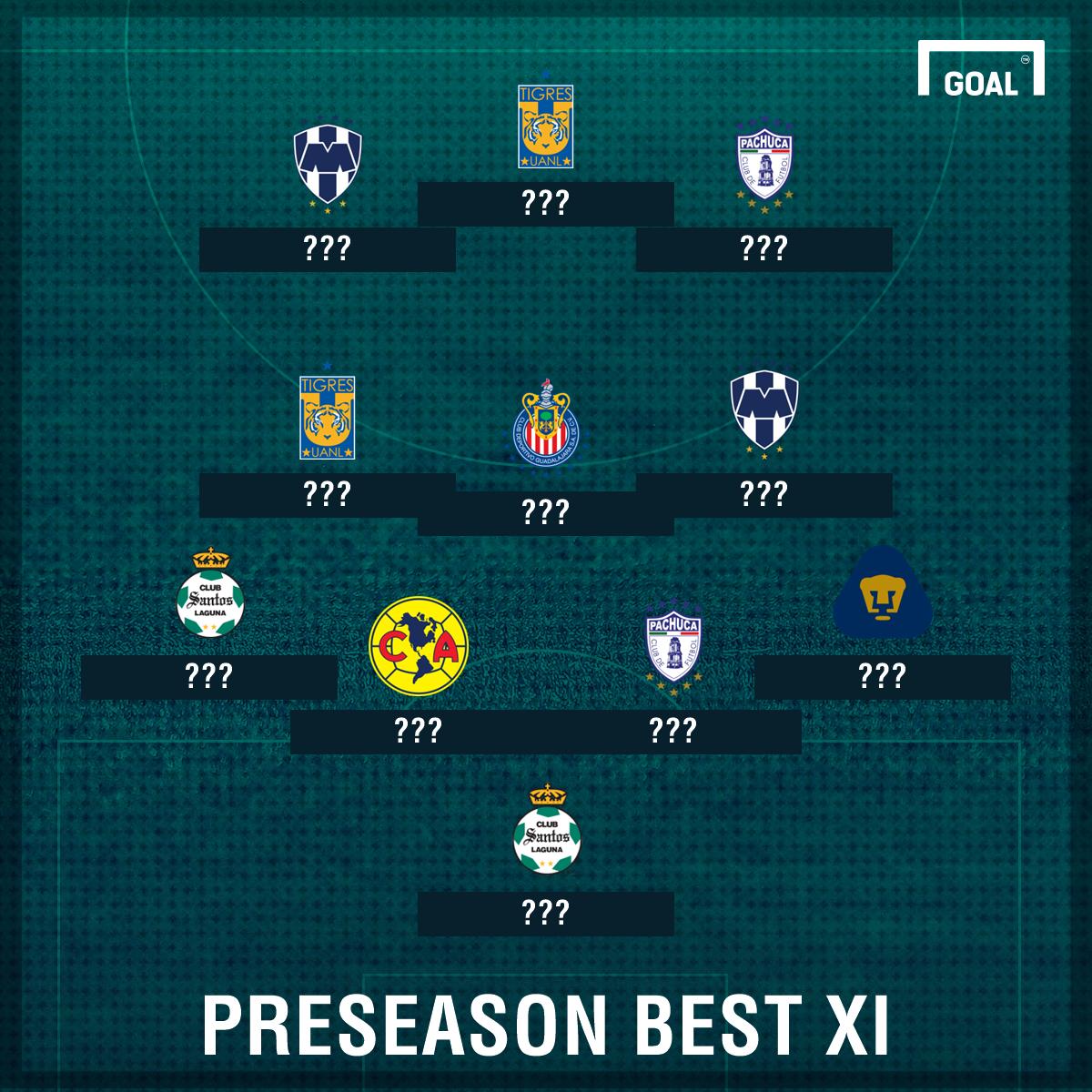 Goal Liga MX preseason best xi mystery