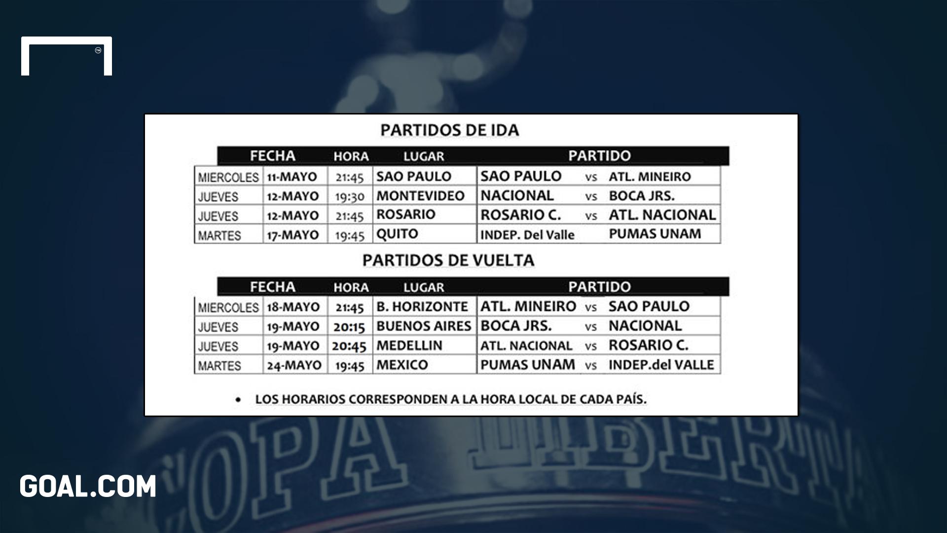 Así se jugarán los cuartos de final de la Copa Libertadores: fechas ...