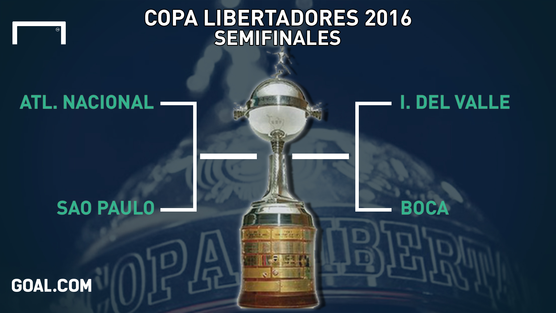 Así se jugarán las semifinales de la Copa Libertadores 2016