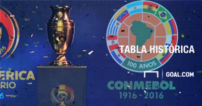 Tabla historica Copa America caratula
