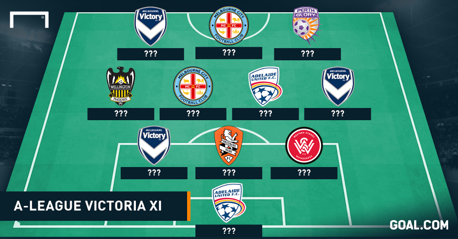 GFX Blank A League State Of Origin Victoria XI