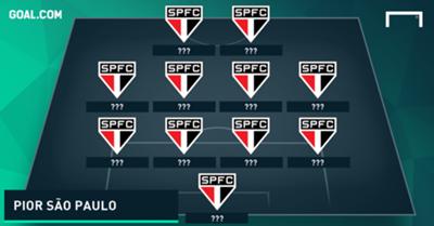 São Paulo PS