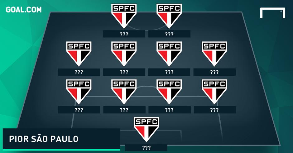 c31a130292 São Paulo PS - Goal.com