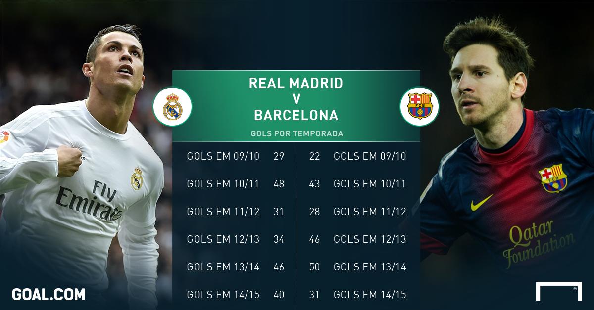 039380f909 A incrível semelhança entre Cristiano Ronaldo e Lionel Messi