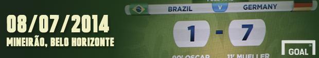 As Melhores Frases Sobre O Maior Vexame Da Seleção Brasileira Goalcom