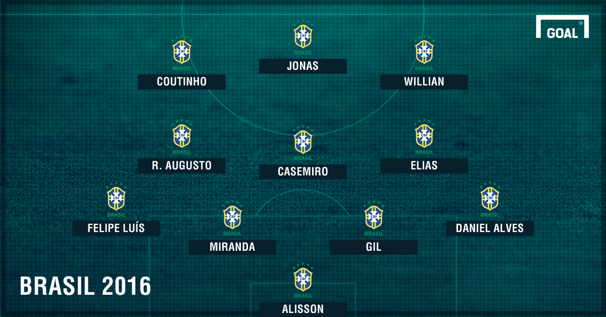 b90c0cc049 A new era  Brazil begins Copa America without a single student from the  class of  the 7-1