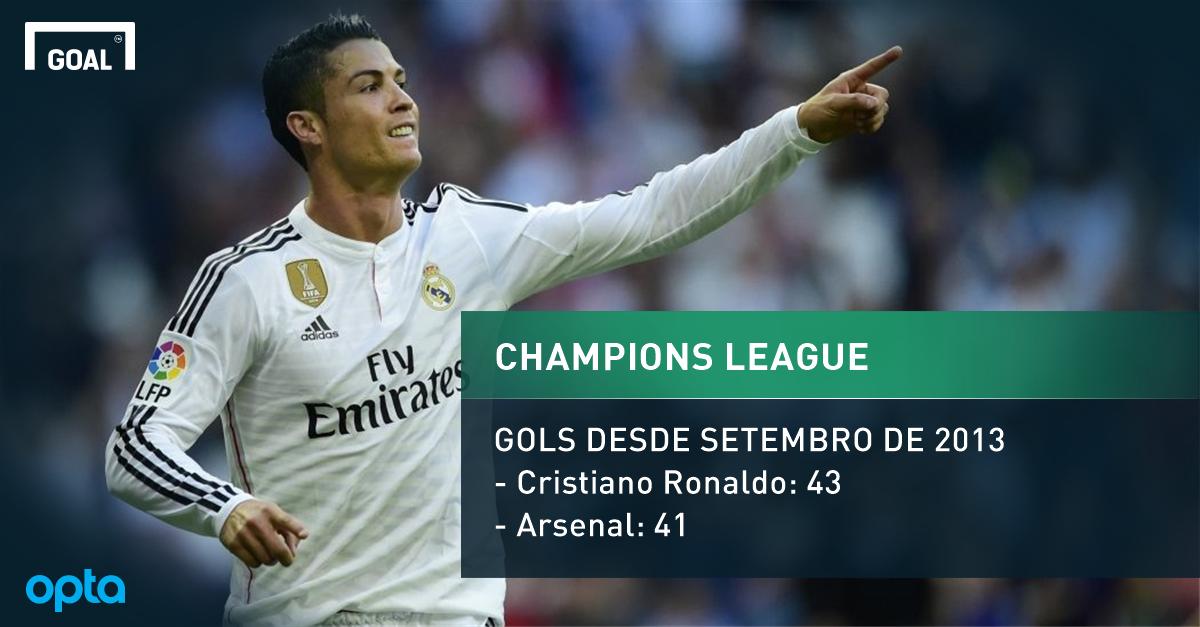 Cristiano Ronaldo tem mais gols na UCL do que o Arsenal  c95bbb94ee444
