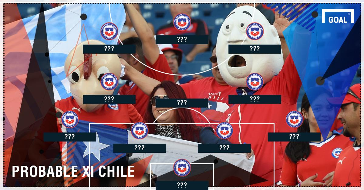 El probable XI de Chile vs México