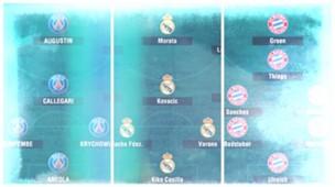 Les meilleurs bancs d'Europe