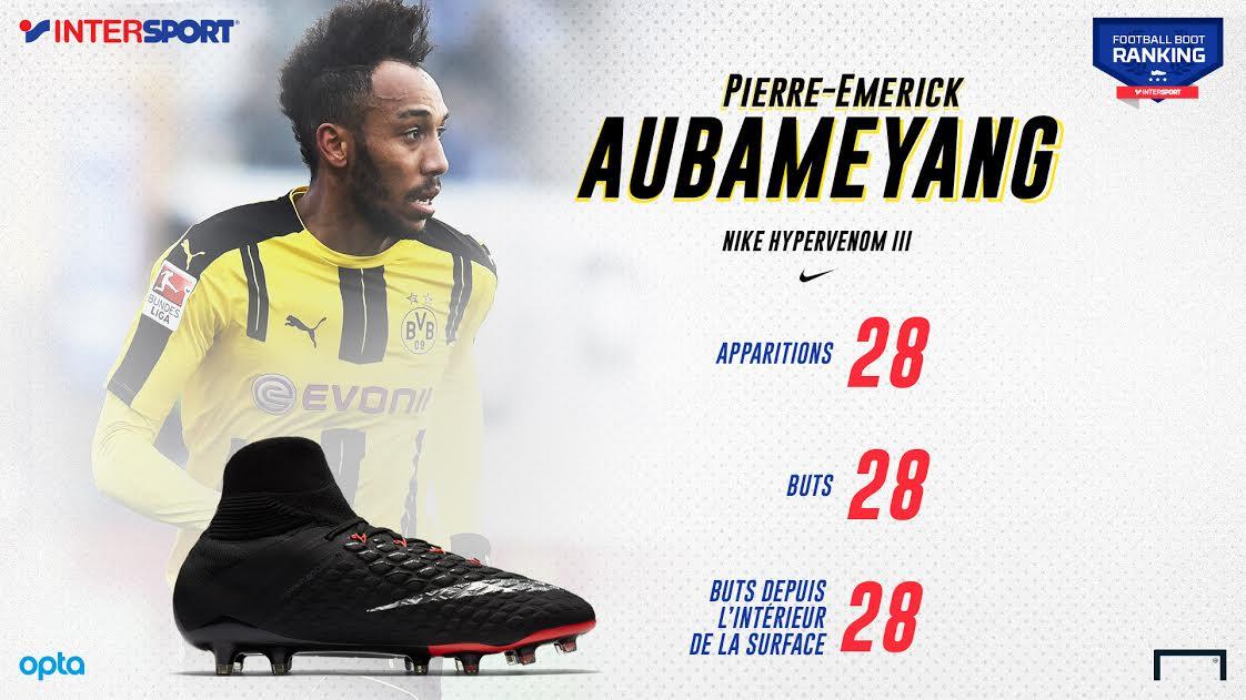 Triplé Aubameyang S'offre Un League Grâce En À Historique Champions rfEfRcB