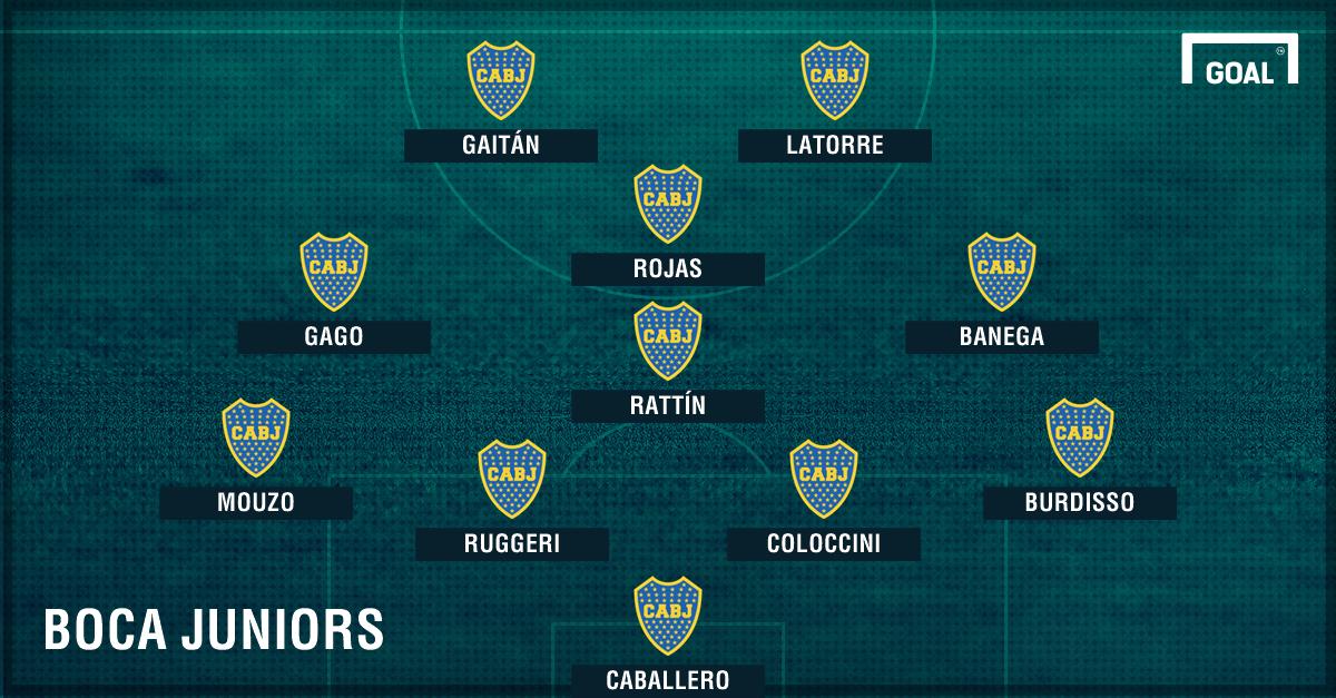 #BestXIAcademies Boca Juniors