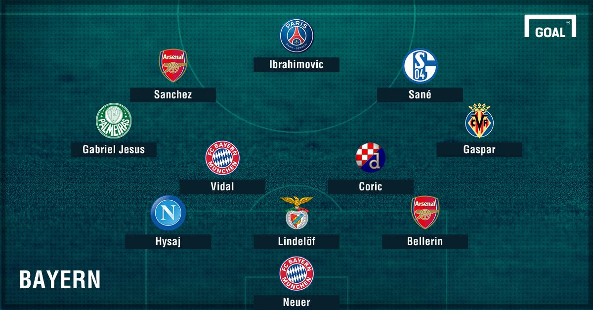 XI rumours Bayern
