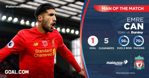 Emre Can Liverpool vs Burnley Malaysia Airlines Pre-Match/Infographics