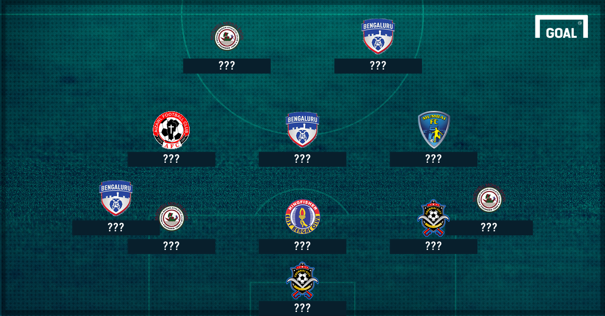 I-League Team of the Week: Round 1