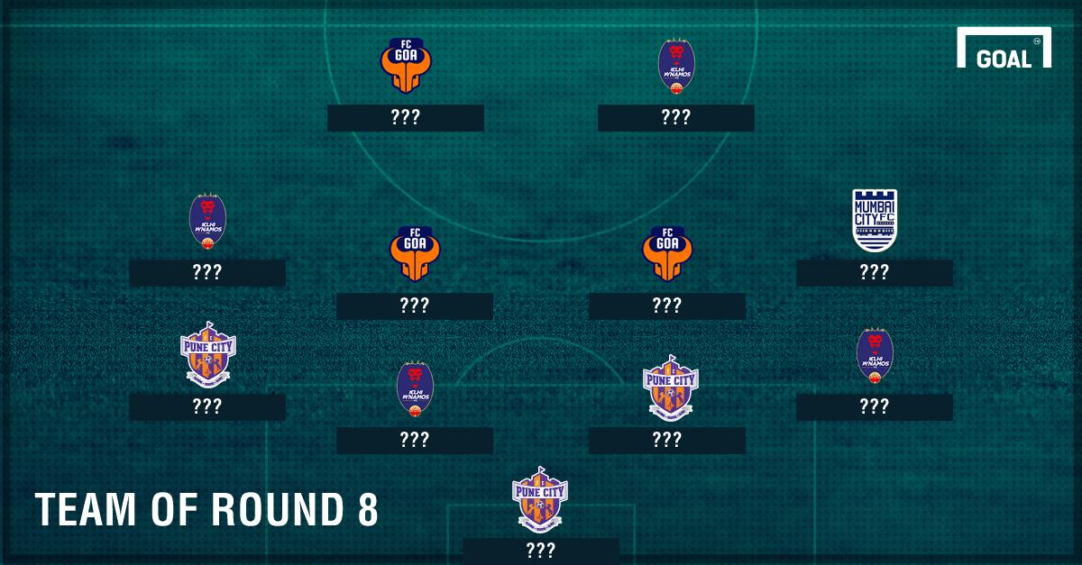 Indian Super League 2016 Team of Round 8