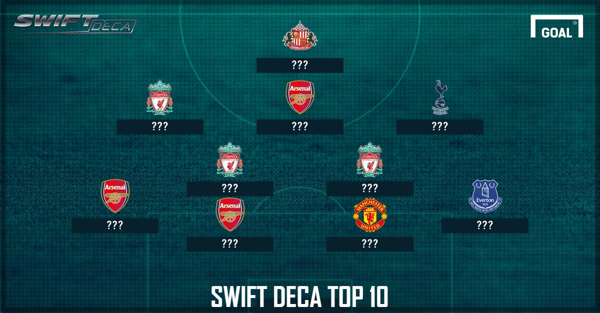 Swift Deca Top 10 EPL performers of the Week