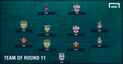Indian Super League 2016 Team of Round 11