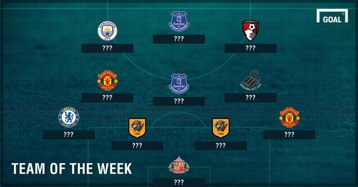 Jesus, Mkhitaryan & Tim Terbaik Liga Primer Inggris Matchday 24