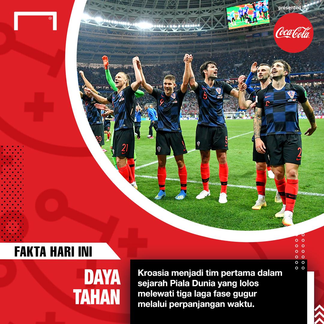 Coca Cola - Fakta Hari ini - Kroasia