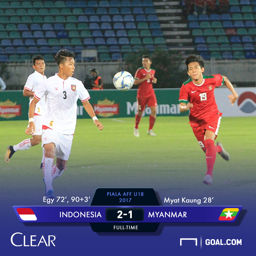 Timnas U 18: Piala AFF U-18: Timnas Indonesia Sikat Tuan Rumah Myanmar