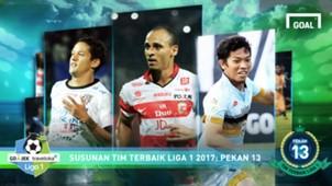 Best XI Liga 1 - Pekan 13