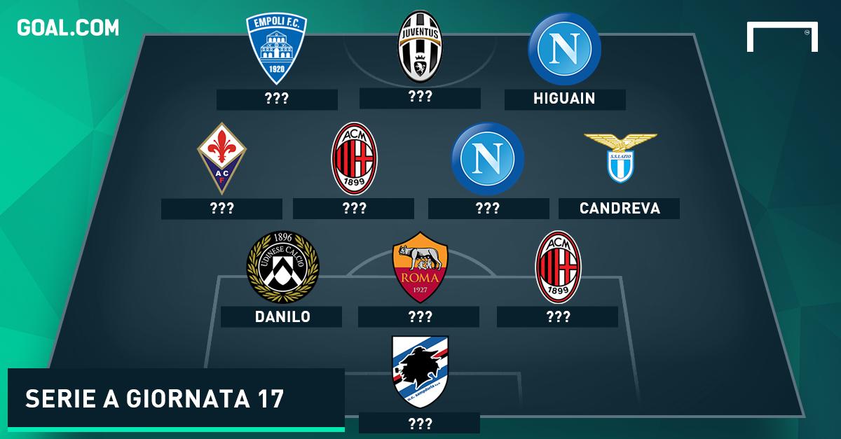 Susunan Tim Terbaik Serie A Italia 2015 16 Giornata 17 Goal Com