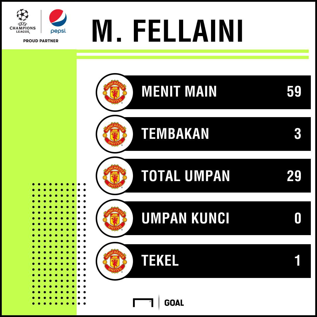 Pepsi - Marouane Fellaini - Manchester United