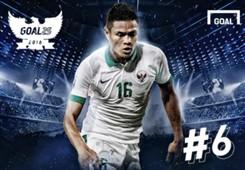 Goal 25 - Fachruddin Aryanto