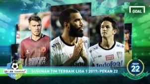 Tim Terbaik Liga 1 Pekan 22 Cover