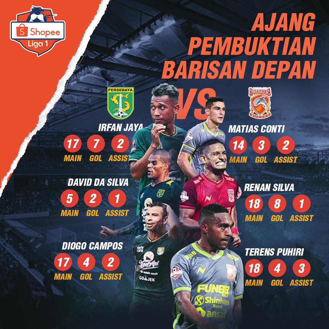 Shopee Cover Artikel - Persebaya vs Borneo