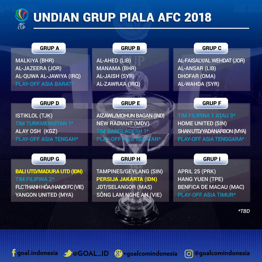 Image Result For Hasil Play Off