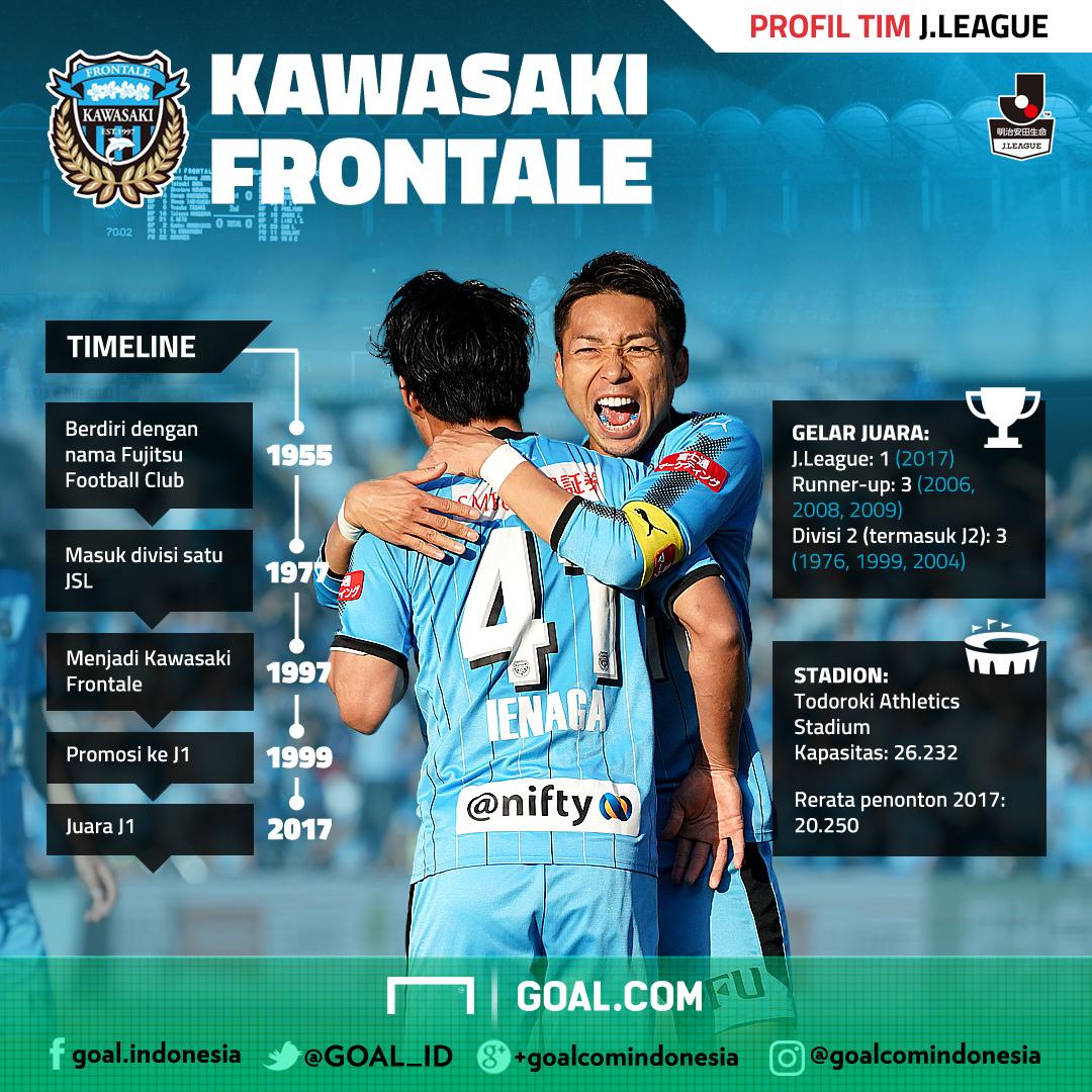 J.League - Kawasaki Frontale