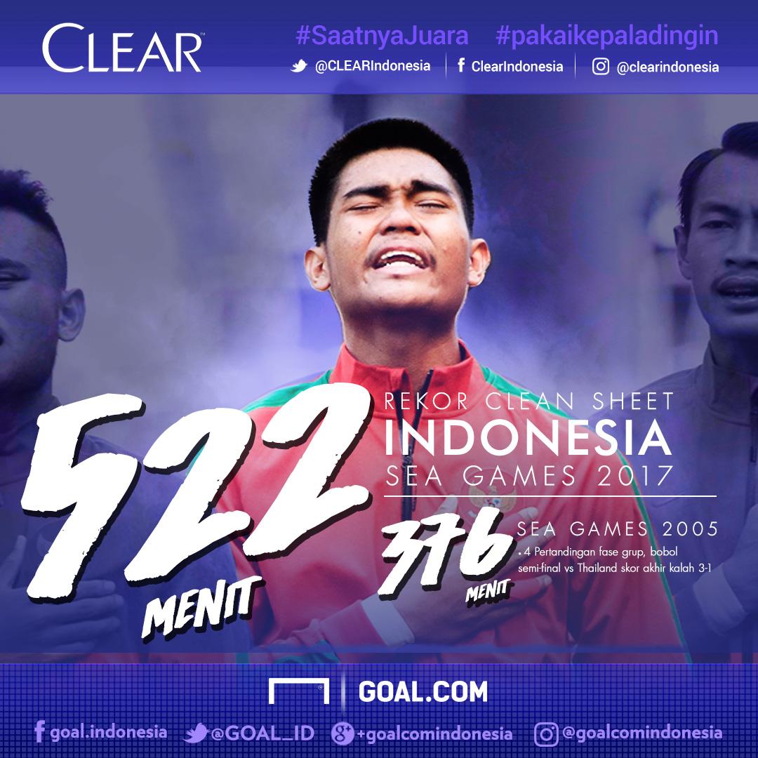 Clear - Rekor Cleansheet Indonesia Sea Games Graifs