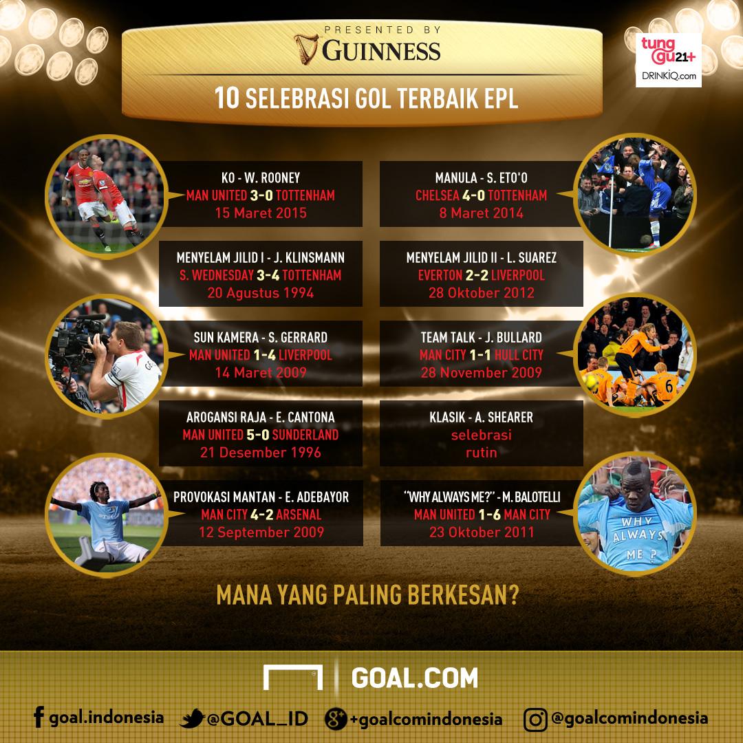 Guinness - 10 Selebrasi Gol terbaik EPL