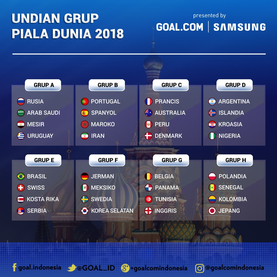 hasil undian grup piala dunia 2018 goal