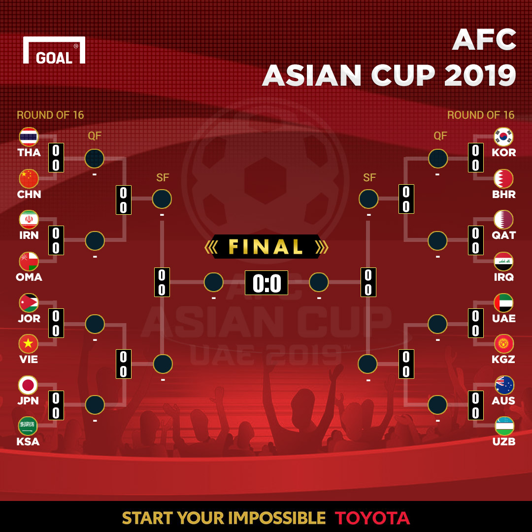 Toyota - Asian Cup Bracket